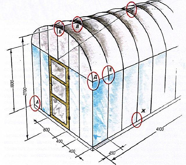 Важнейшая задача - правильно спроектировать конструкцию своей теплицы