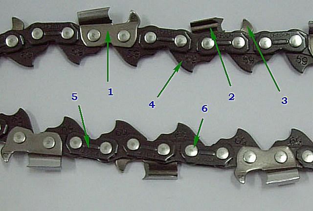 Элементы конструкции пильной цепи