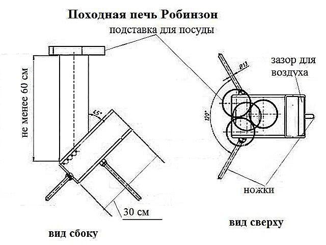 """Основные размерные параметры печки """"Робинзон"""""""