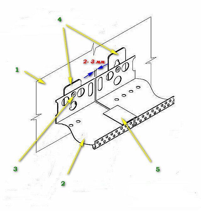Схема крепления цокольного профиля