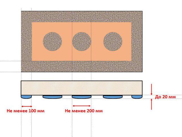 Примерная схема нанесения клея на плиты