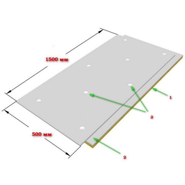 Основной элемент звукоизоляционной системы ЗИПС - сэндвич-панель