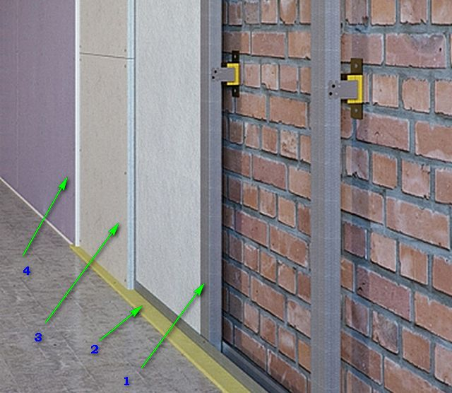 Один из вариантов использования триплекс-панелей  «Саундлайн-дБ»