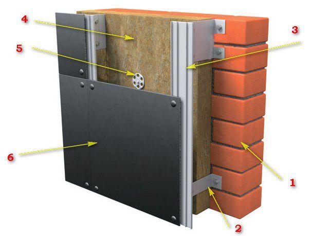 Еще один вариант монтажа утеплителя на вентилируемый фасад