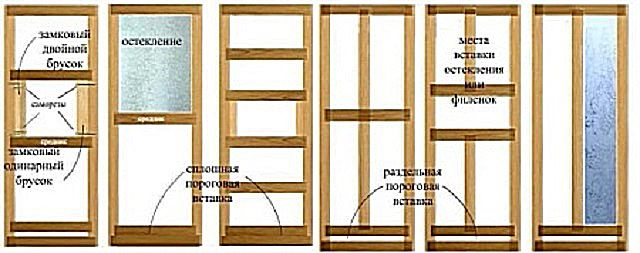Несколько вариантов каркасных конструкций дверей