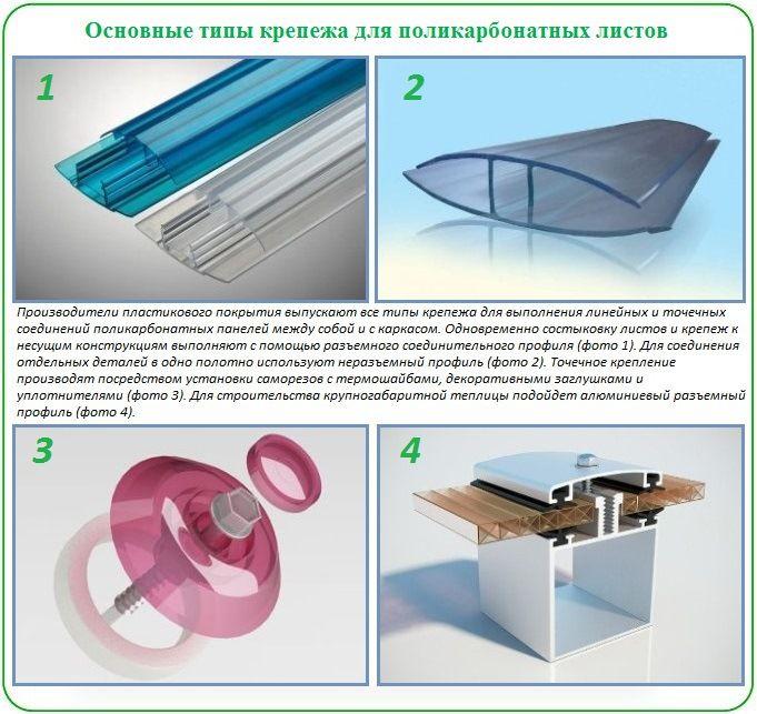 Основные типы крепежа поликарбонатных листов