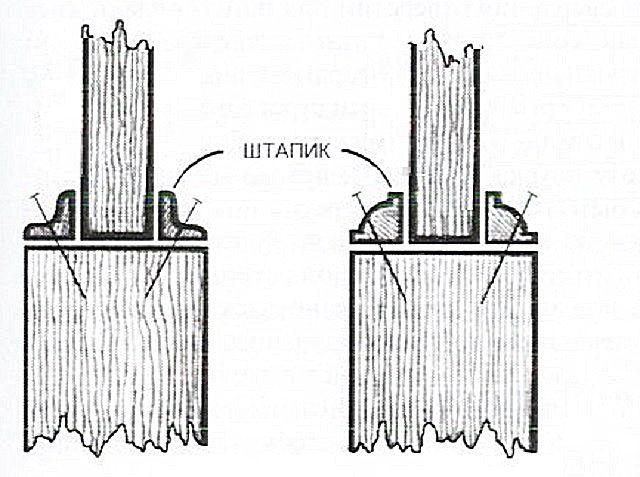 Закрепление стекла или легких фанерных вставок с помощью штапиков. Штапики не должны выступать над плоскостью дверного полотна