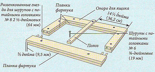 Чертеж №4 - сборка рам-опор под ящики комода.