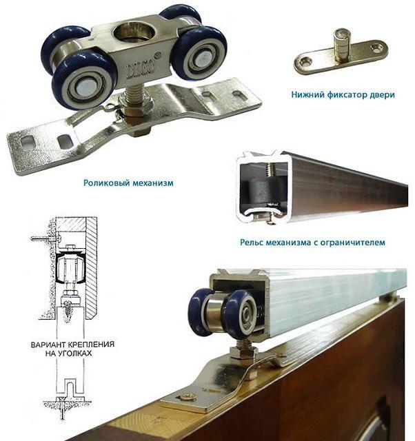 Пример установки роликовой системы на верхнем торце дверного плотна