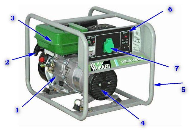 Общая схема бензиновой переносной электростанции