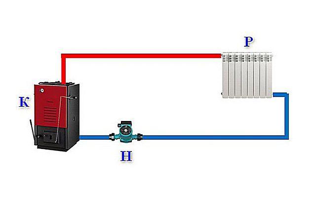 Простейшая одноконтурная система отопления