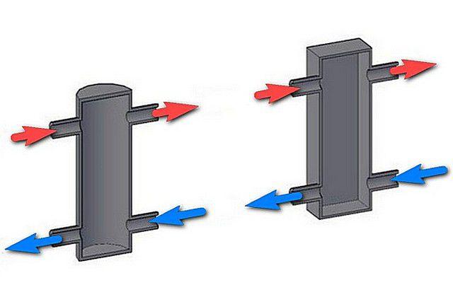 Конструкция обычной гидрострелки - чрезвычайно проста