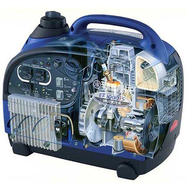Исключительно компактная компоновка инверторного бензинового генератора