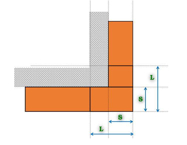 Утолщенные участки горизонтального утепления по углам здания