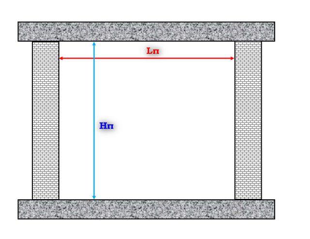 Исходные размеры - длина и высота проема, в котором будет устанавливаться подвижная дверная конструкция