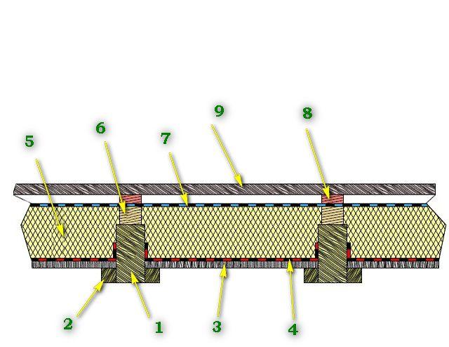 Схема утепленного цокольного перекрытия и пола первого этажа