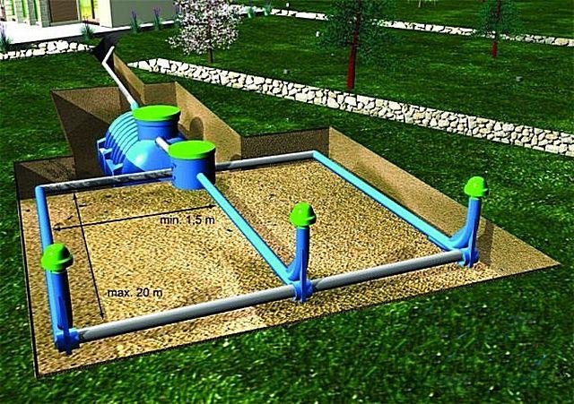 Септик с выводом воды на поле фильтрации