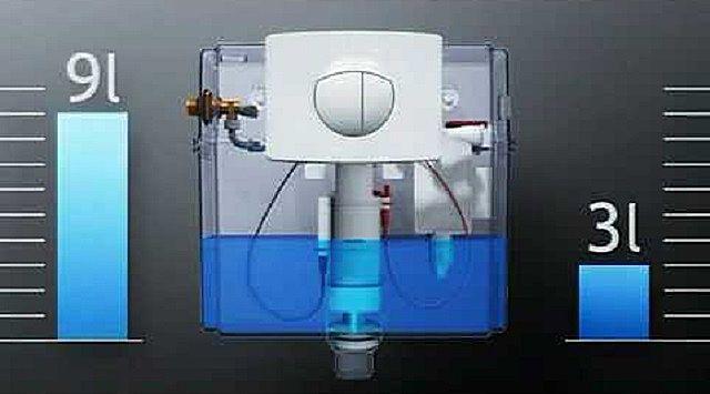 Дифференцированное  использование воды при сливе позволяет достичь немалой экономии