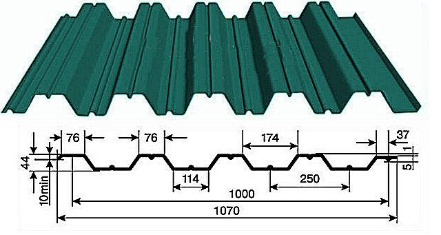 Несуще-стеновые модификации профлиста (НС) различаются высокой универсальностью