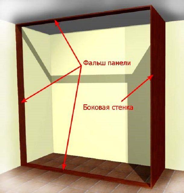 Вариант размещения верхней, нижней и боковой фальшь-панелей