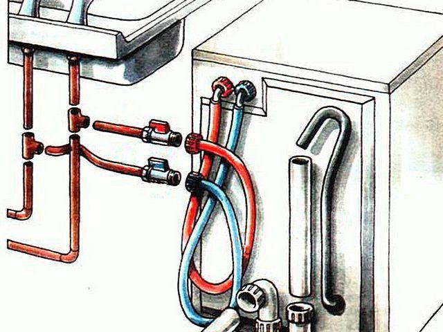 Некоторые модели рассчитаны на подключение к трубам и холодной, и горячей воды одновременно