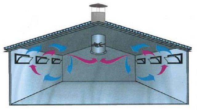Принцип системы вентиляции шахтного типа