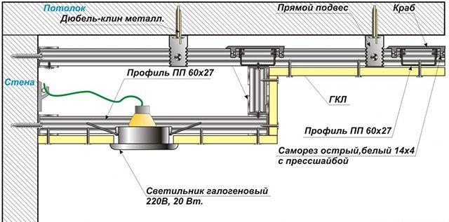 Крепление вертикальных профилей второго уровня в этом варианте производится к несущим профилям второго уровня