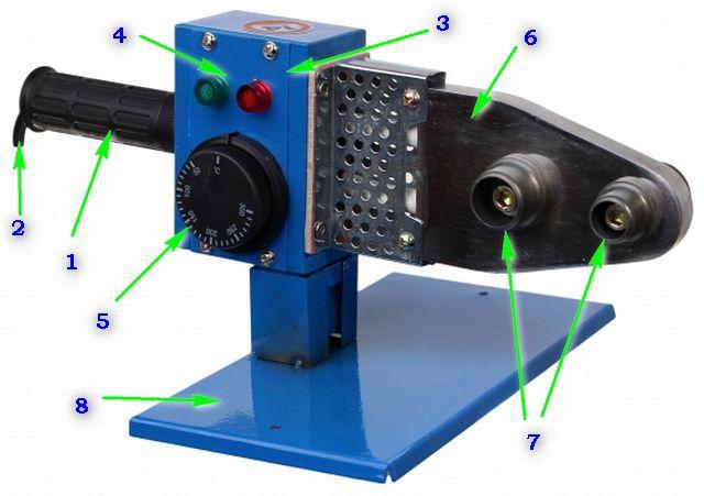 Наиболее распространенная схема устройства аппарата для сварки полипропиленовых труб
