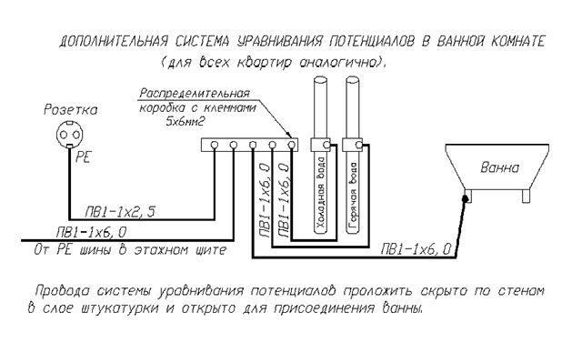 Лист из проекта электроснабжения с ДСУП
