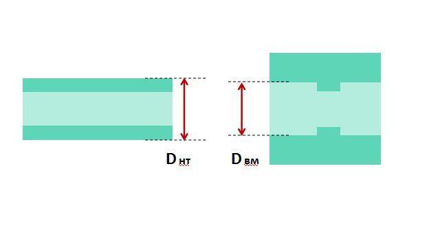 Размеры трубы и муфты перед началом сварочных операций