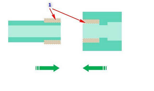 Нагрев поверхностей сопрягаемых деталей для получения зон расплавления полимера (поз. 1)