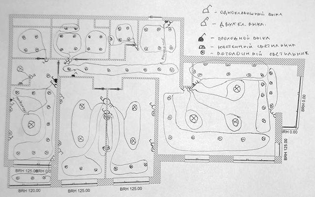 Предварительный план освещения будет хорошим подспорьем для проектировщика