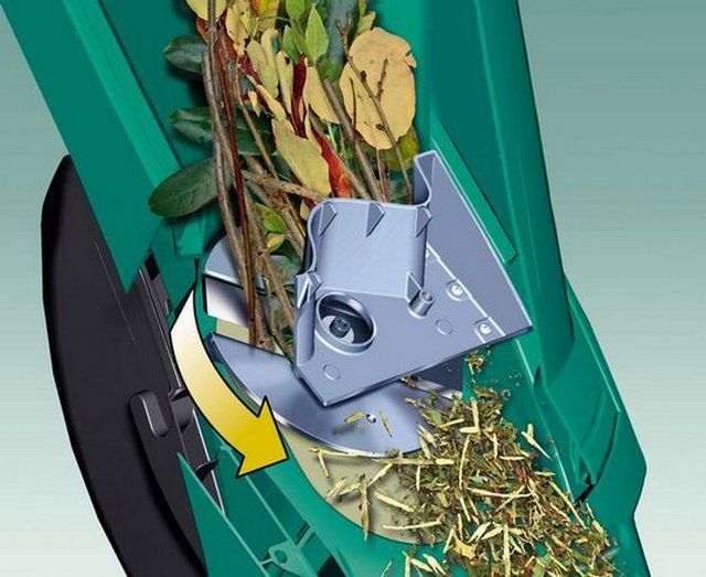 Схема работы измельчителя с ножевым механизмом