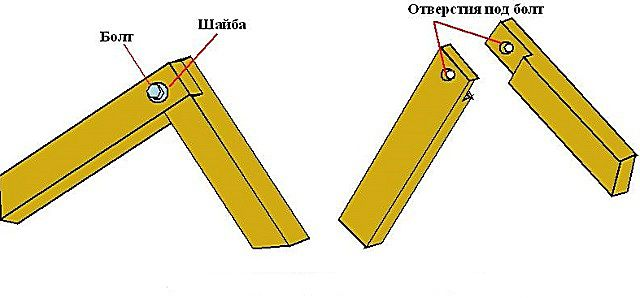 Соединение стропильных ног с выборкой «в полдерева»