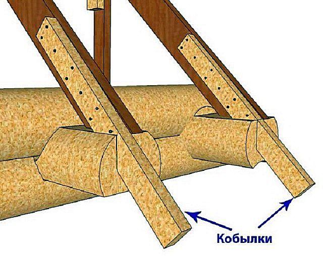 Кобылки служат для удлинения стропил при формировании карнизного свеса
