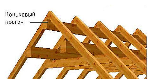 Конек – самая высокая точка стропильной системы крыши