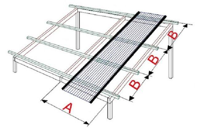 Схема размеров обрешетки под монтаж сотового поликарбоната