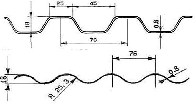 Размеры полимерного прозрачного шифера «Salux»