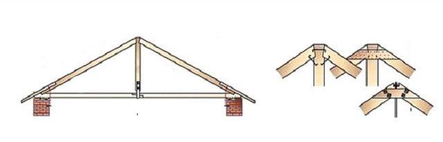 Соединение стропильных ног и вертикальной стоки скобами и накладками