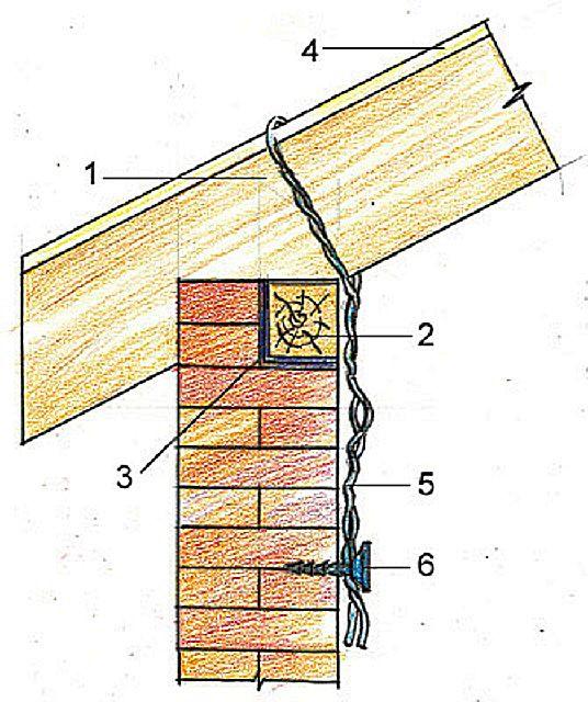 Схема дополнительного крепления стропильной ноги на мауэрлате проволочной скруткой
