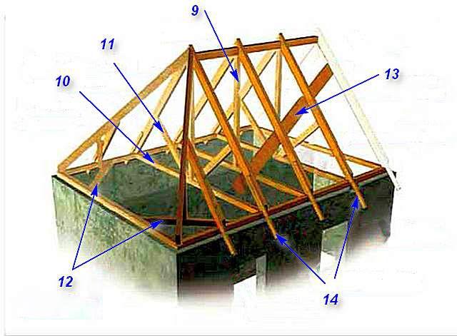 Элементы усиления конструкции вальмовой крыши