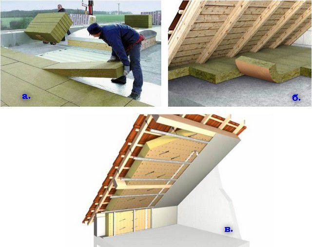 Различные варианты термоизоляции крыши дома