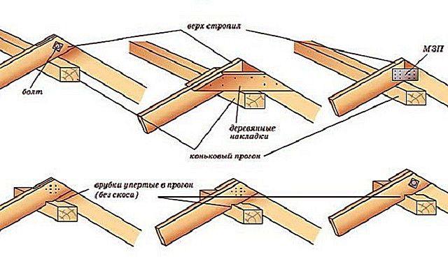 Еще несколько способов соединения стропильных ног и конькового прогона