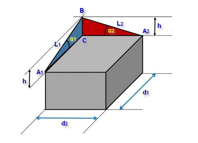 Направление ската кровли можно выбрать любое – суть геометрических построений та же, и меняются только лишь исходные линейные параметры для вычислений