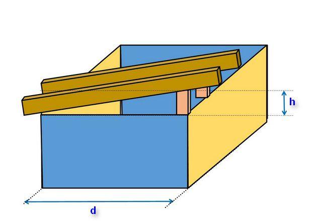 Угол наклона кровли обеспечивается установкой под каждую стропильную ногу вертикальной стойки