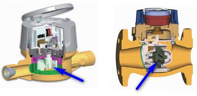 Стрелками показана слева – лопастное колесо (крыльчатка), справа – турбинка.