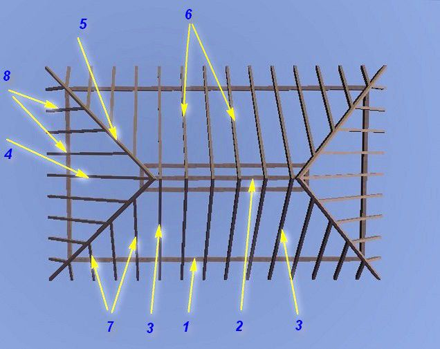 Основные элементы стропильной системы вальмовой крыши