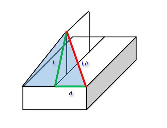 Прямоугольный треугольник с гипотенузой – диагональным стропилом