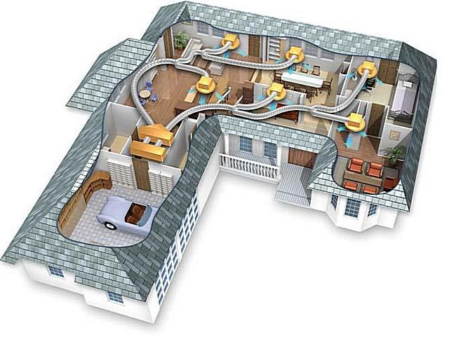 Одна мощная канальная сплит-система обслуживает весь дом