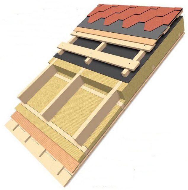 Утепление также двухслойное, но второй слой крепится со стороны чердачного помещения